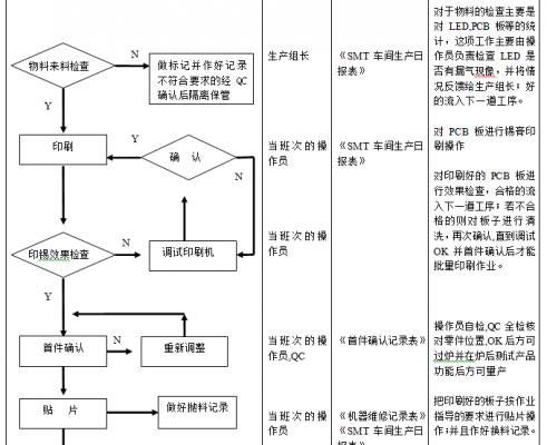 mt生产工艺流程图: 1