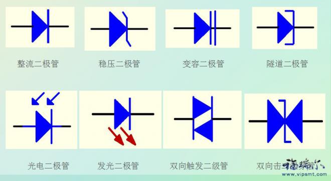 二极管在电路中的符号