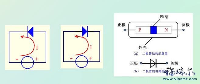 二极管在电路中的作用和特性