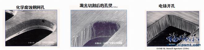 SMT钢网分类