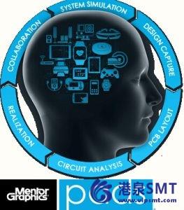 Mentor Graphics 扩展PADS PCB 产品创建平台,新增适用于主流工程师应用的高级模拟/混合信号和高速分析