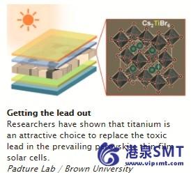 研究人员为太阳能电池开发新型无铅钙钛矿材料
