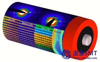 原子精度测绘电池材料