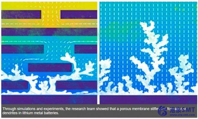 发现可以使超强力电池更安全、更高效。