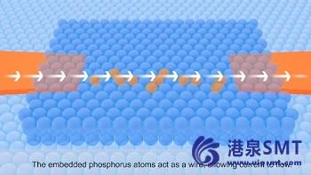 在量子芯片中开辟埋置比特的路径