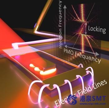 新装置调节光并放大微小信号。