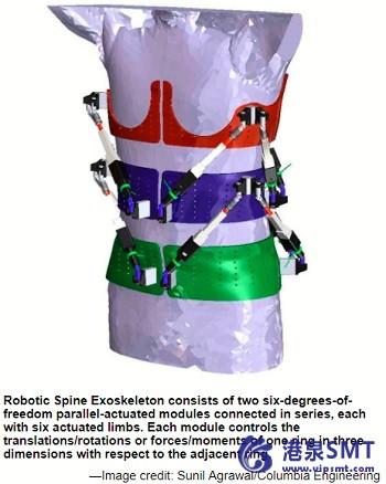 第一个动态脊柱支撑机器人脊柱外骨骼是脊柱畸形的特征。