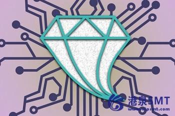 利用人工智能对材料性能进行工程设计