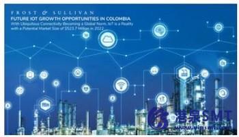 哥伦比亚物联网:2022年前投资的顶级行业