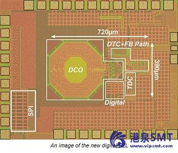 面向物联网设备的超低功率频率合成器