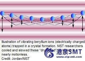 """NIST物理学家""""闪速冻结""""150个离子晶体"""