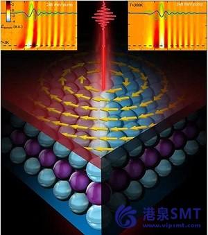 激光脉冲为自旋电子学和量子计算优化拓扑材料提供了一条途径