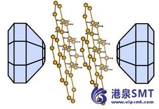 """绝缘体和导体之间的""""磁性石墨烯""""开关"""