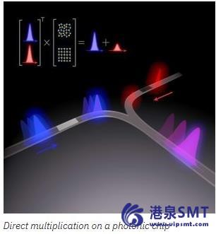 使用光子存储设备的内存计算
