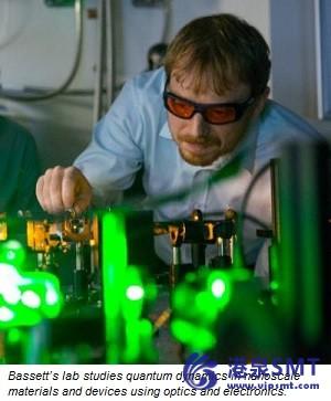 室温,二维量子技术平台