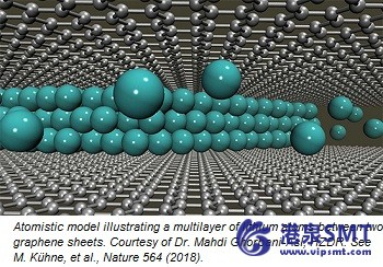 超计算有助于研究二维材料