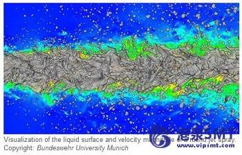 超计算推动工业过程的喷射雾化研究