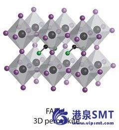 将二维钙钛矿模板渲染为三维胶片