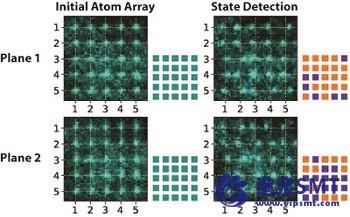 量子计算中原子态的极精确测量