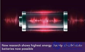 最高能量密度的全固态电池现在是可能的