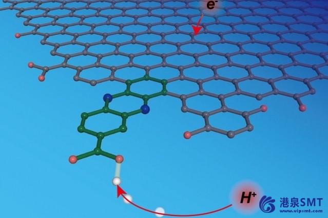 热力学的深入研究可能会产生更好的催化剂。