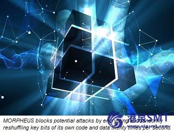 解封:新芯片在攻击开始前阻止攻击
