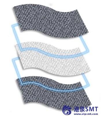 可洗、可穿戴的类似电池的装置可以直接织入衣服。